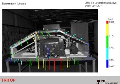 Konstrukcija sanduka pretvarača snimljena sustavom TRITOP - trenutno (opterećeno) stanje sa XYZ vektorima pomaka
