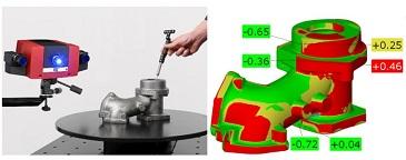 Izazovi i rješavanje problema u proizvodnji odljevaka optičkim 3D mjerenjem